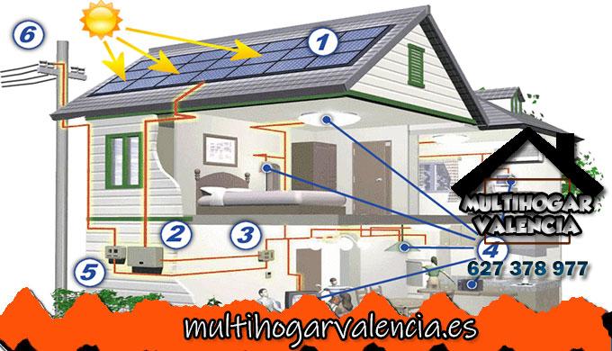 Electricistas Valencia 24 horas